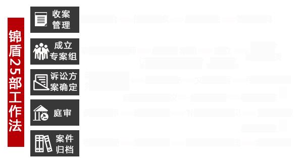 ag8国ji亚游律师事务所25部工作法